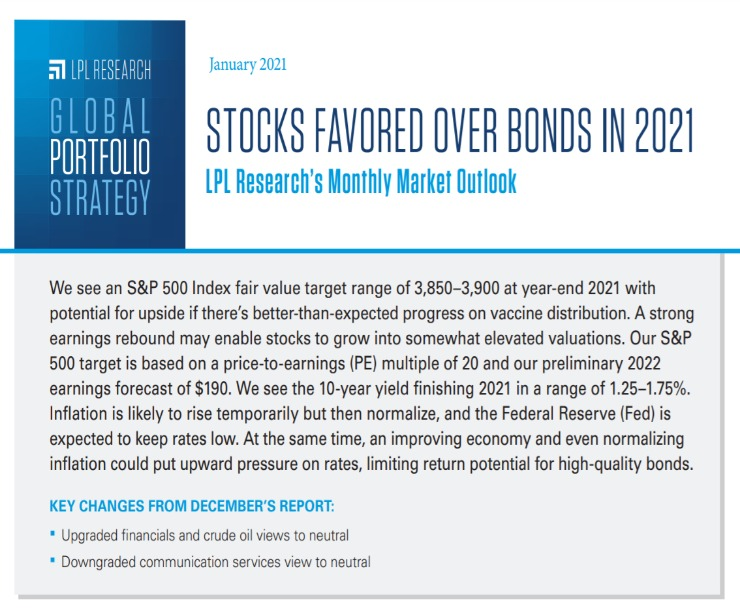 Global Portfolio Strategy   January 12, 2021