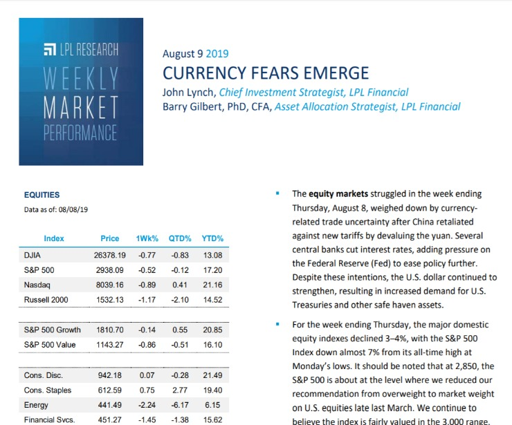 Currency Fears Emerge | Weekly Market Performance | August 9, 2019