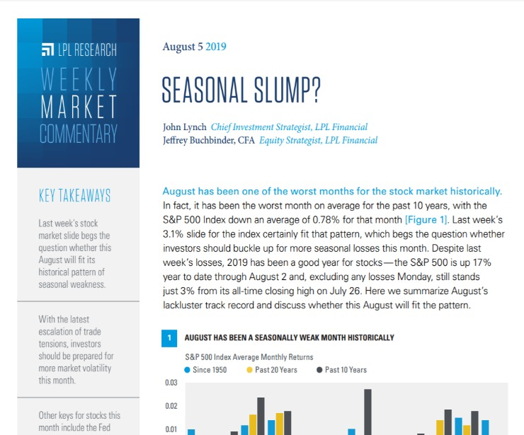 Seasonal Slump? | Weekly Market Commentary | August 5, 2019